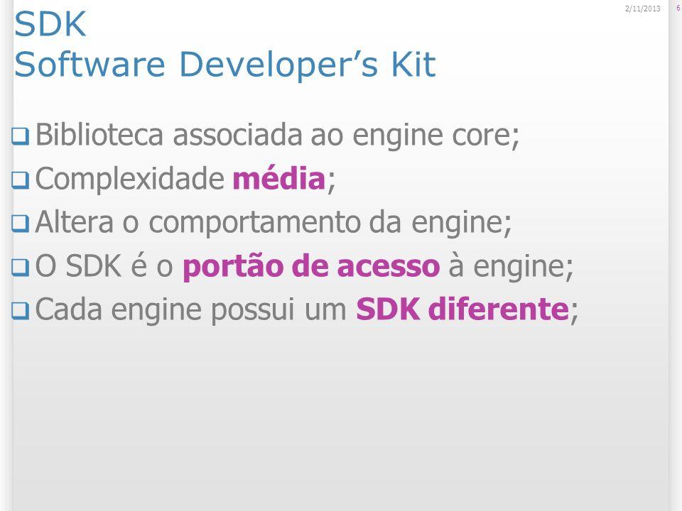 SDK Software Developers Kit Biblioteca associada ao engine core; Complexidade média; Altera o comportamento da engine; O SDK é o portão de acesso à en