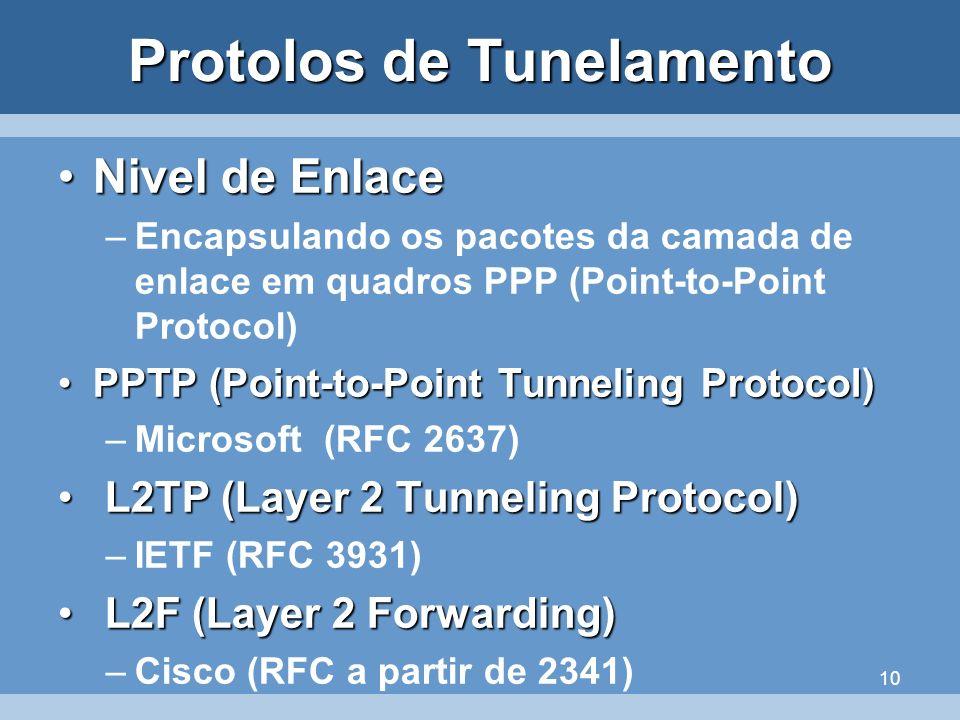 10 Protolos de Tunelamento Nivel de EnlaceNivel de Enlace –Encapsulando os pacotes da camada de enlace em quadros PPP (Point-to-Point Protocol) PPTP (
