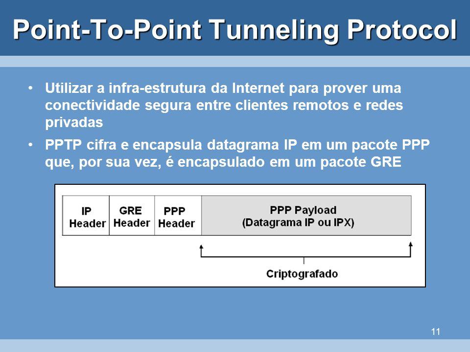 11 Point-To-Point Tunneling Protocol Utilizar a infra-estrutura da Internet para prover uma conectividade segura entre clientes remotos e redes privad