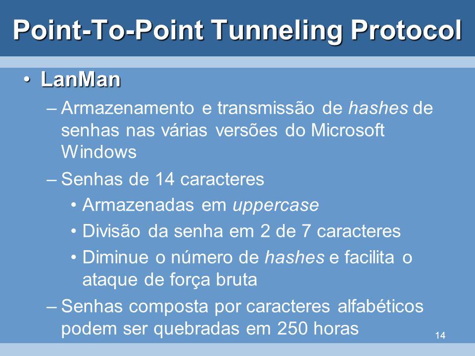 14 Point-To-Point Tunneling Protocol LanManLanMan –Armazenamento e transmissão de hashes de senhas nas várias versões do Microsoft Windows –Senhas de