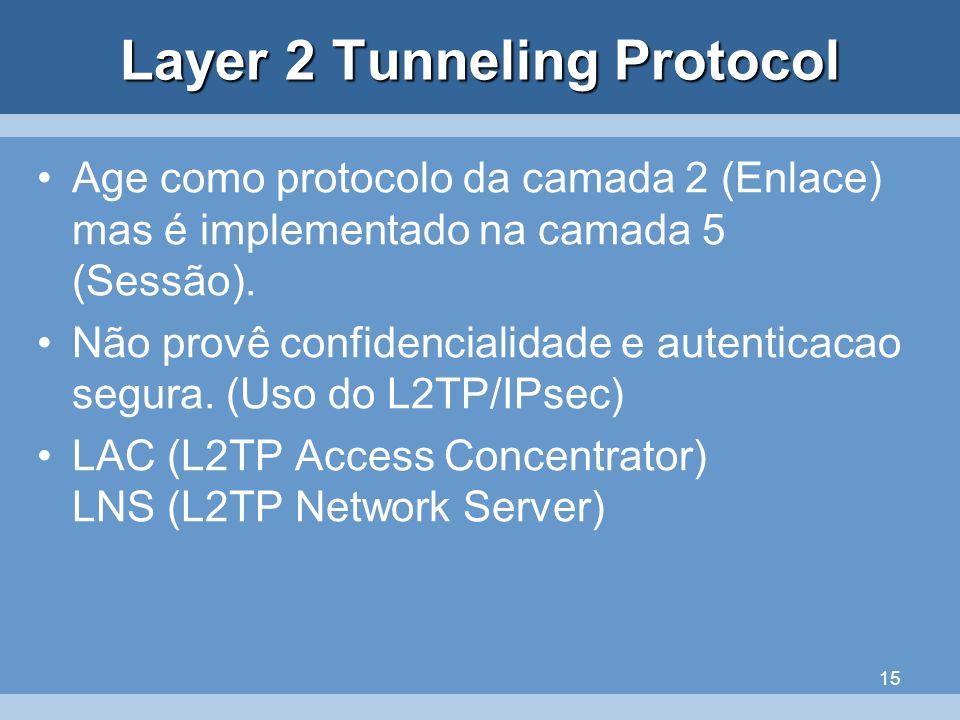15 Layer 2 Tunneling Protocol Age como protocolo da camada 2 (Enlace) mas é implementado na camada 5 (Sessão). Não provê confidencialidade e autentica