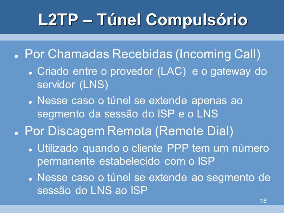 18 L2TP – Túnel Compulsório Por Chamadas Recebidas (Incoming Call) Criado entre o provedor (LAC) e o gateway do servidor (LNS) Nesse caso o túnel se e