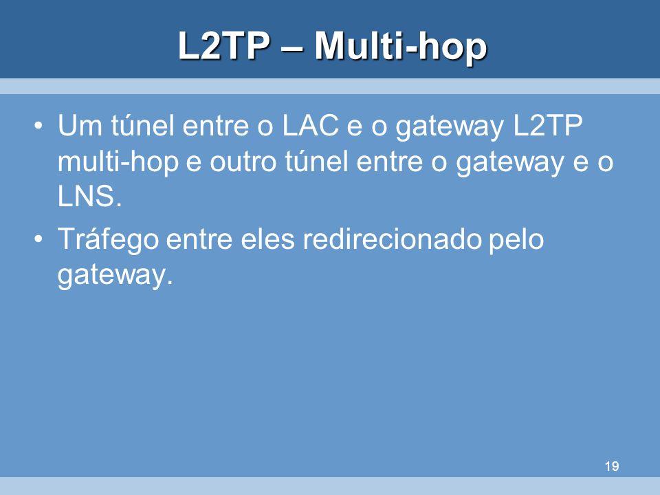 19 L2TP – Multi-hop Um túnel entre o LAC e o gateway L2TP multi-hop e outro túnel entre o gateway e o LNS. Tráfego entre eles redirecionado pelo gatew
