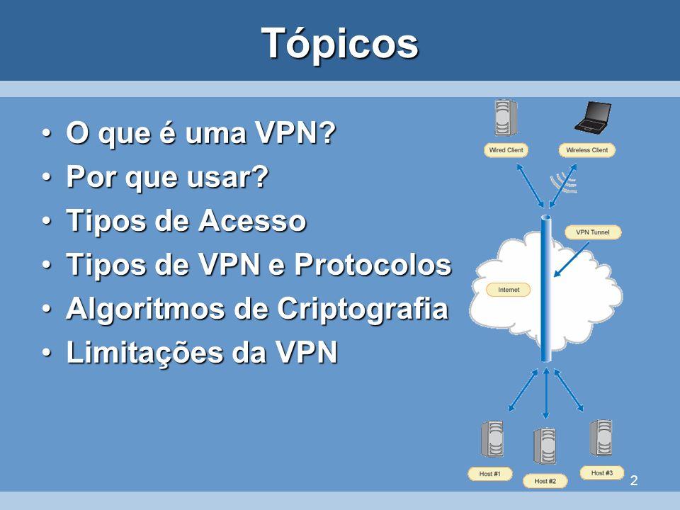 2Tópicos O que é uma VPN?O que é uma VPN? Por que usar?Por que usar? Tipos de AcessoTipos de Acesso Tipos de VPN e ProtocolosTipos de VPN e Protocolos