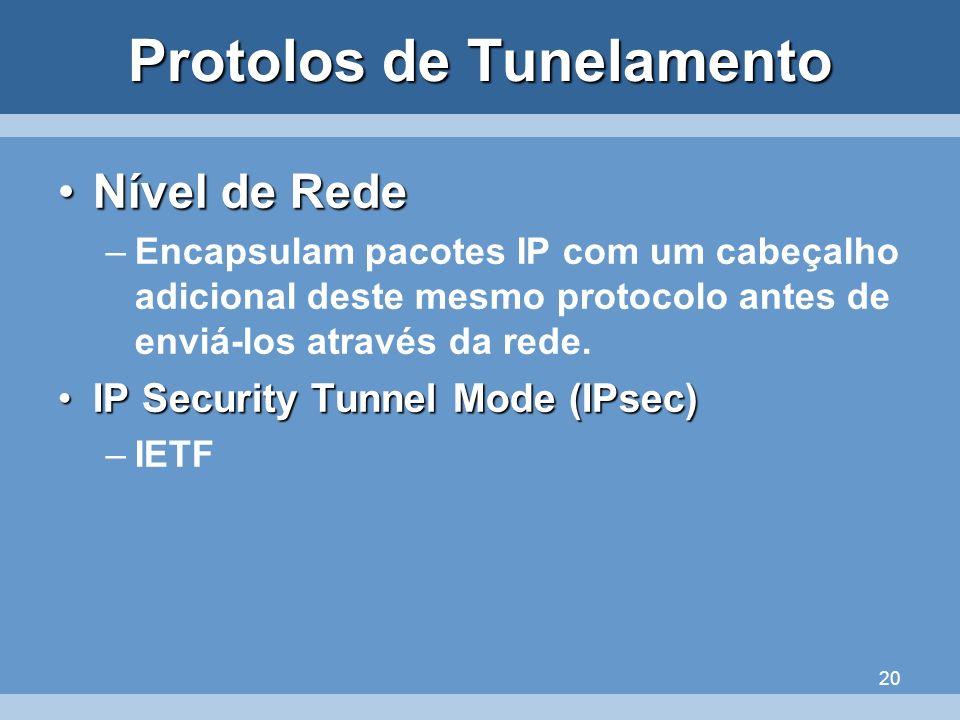 20 Protolos de Tunelamento Nível de RedeNível de Rede –Encapsulam pacotes IP com um cabeçalho adicional deste mesmo protocolo antes de enviá-los atrav