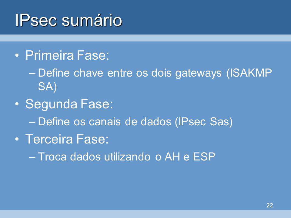 22 IPsec sumário Primeira Fase: –Define chave entre os dois gateways (ISAKMP SA) Segunda Fase: –Define os canais de dados (IPsec Sas) Terceira Fase: –