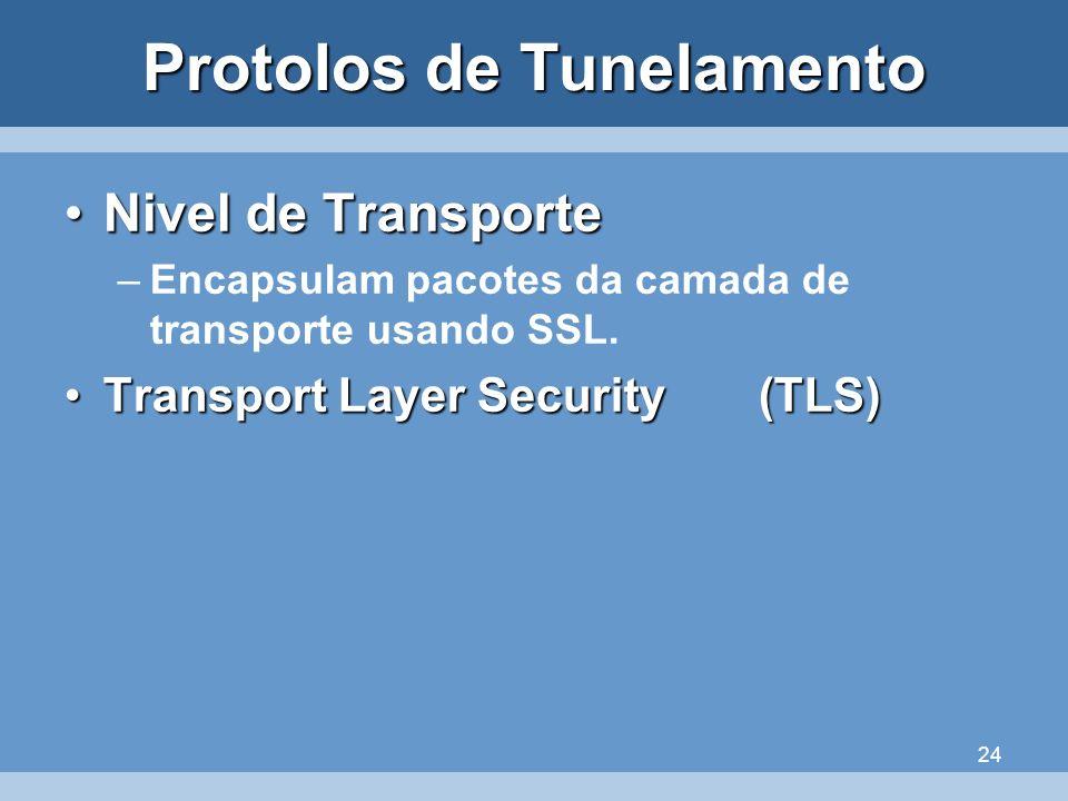 24 Protolos de Tunelamento Nivel de TransporteNivel de Transporte –Encapsulam pacotes da camada de transporte usando SSL. Transport Layer Security(TLS