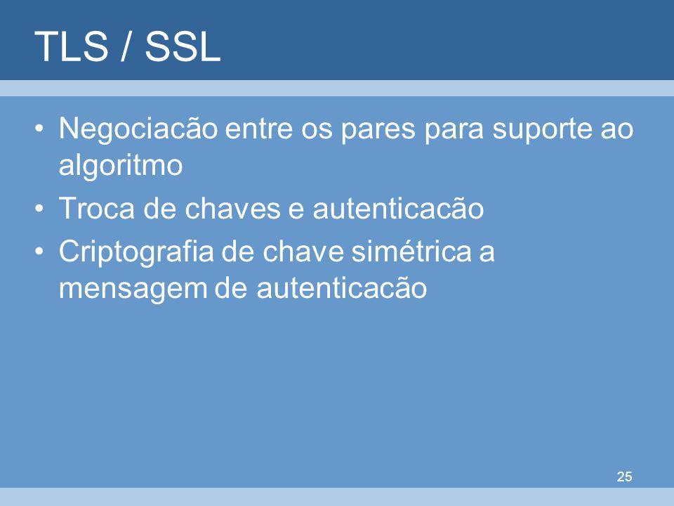 25 TLS / SSL Negociacão entre os pares para suporte ao algoritmo Troca de chaves e autenticacão Criptografia de chave simétrica a mensagem de autentic