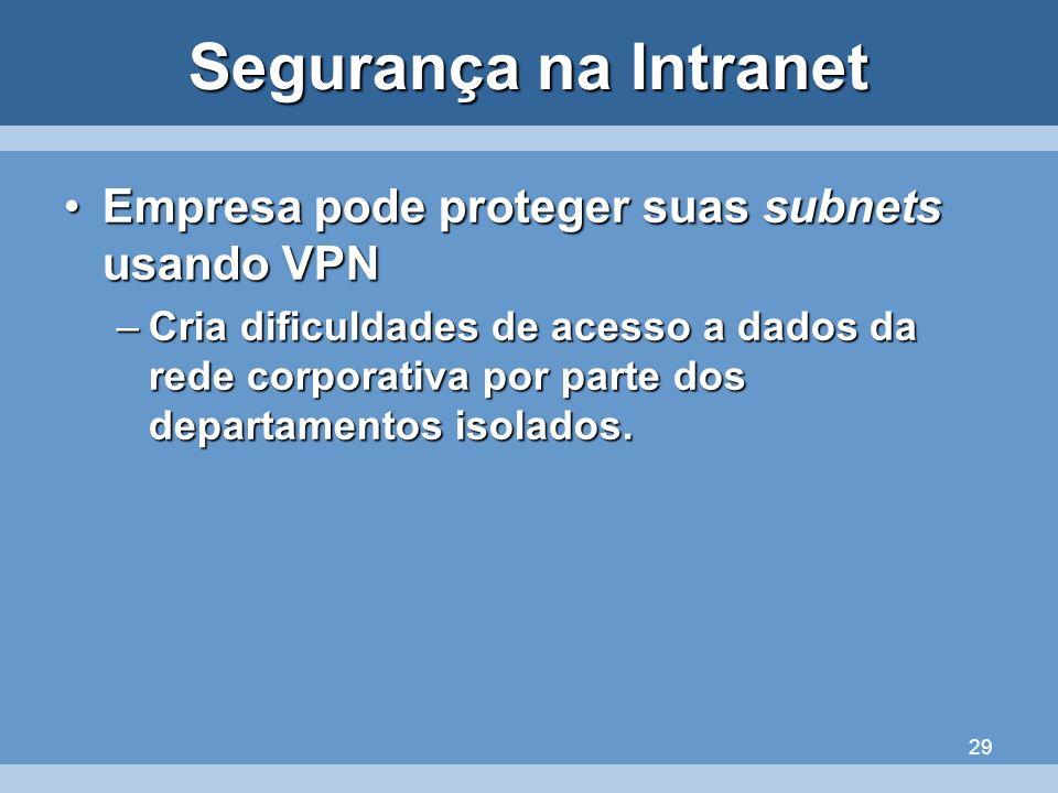 29 Segurança na Intranet Empresa pode proteger suas subnets usando VPNEmpresa pode proteger suas subnets usando VPN –Cria dificuldades de acesso a dad