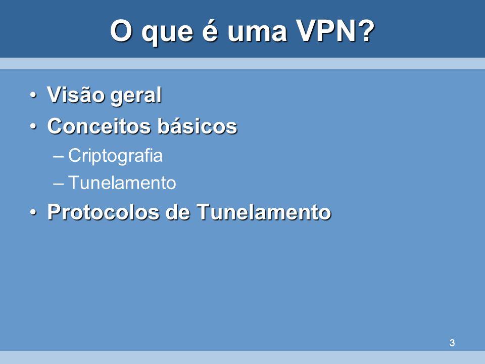 3 O que é uma VPN? Visão geralVisão geral Conceitos básicosConceitos básicos –Criptografia –Tunelamento Protocolos de TunelamentoProtocolos de Tunelam
