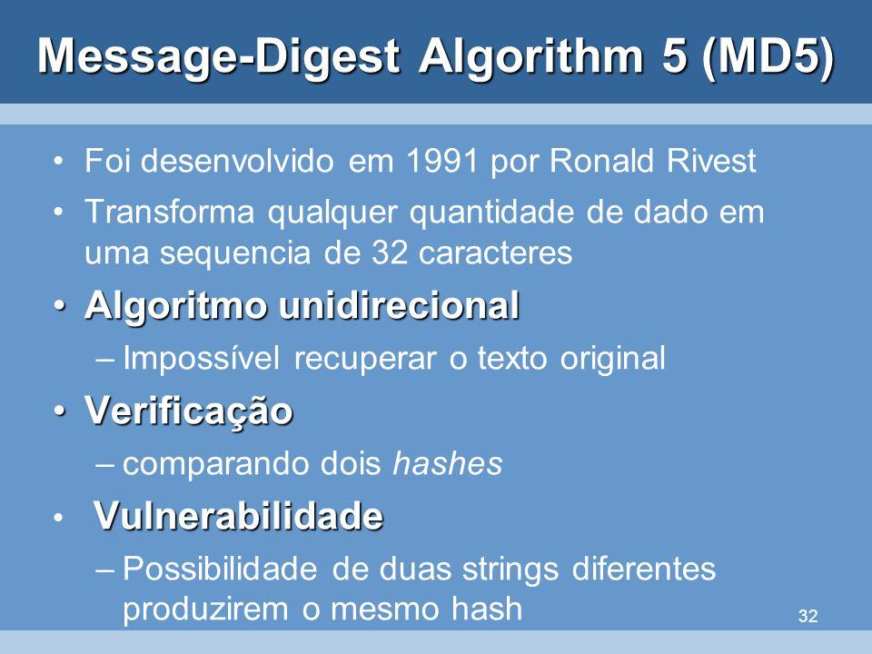 32 Message-Digest Algorithm 5 (MD5) Foi desenvolvido em 1991 por Ronald Rivest Transforma qualquer quantidade de dado em uma sequencia de 32 caractere