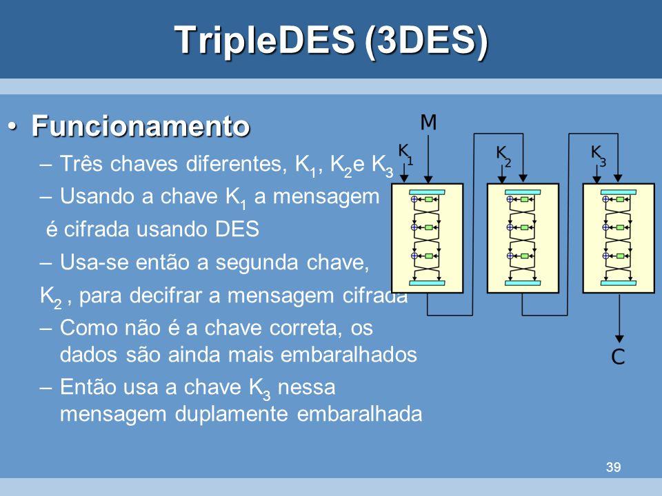 39 TripleDES (3DES) FuncionamentoFuncionamento –Três chaves diferentes, K 1, K 2 e K 3 –Usando a chave K 1 a mensagem é cifrada usando DES –Usa-se ent