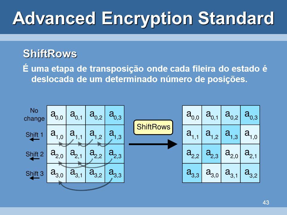 43 Advanced Encryption Standard ShiftRows É uma etapa de transposição onde cada fileira do estado é deslocada de um determinado número de posições.