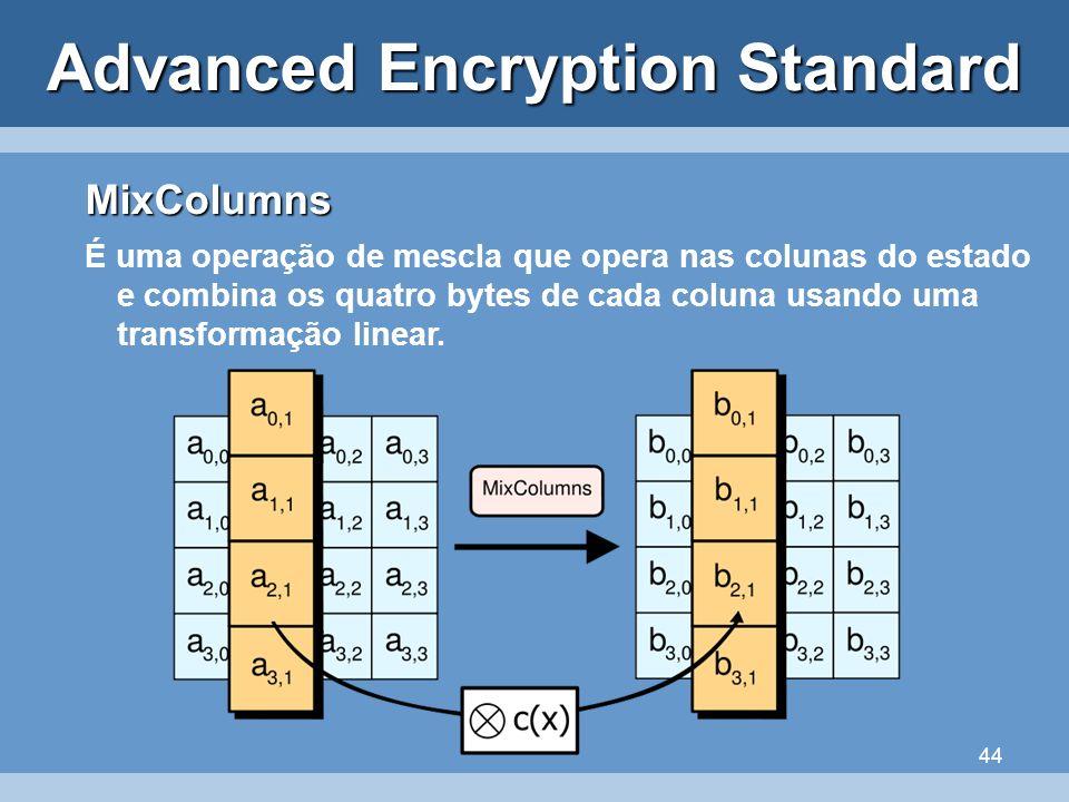 44 Advanced Encryption Standard MixColumns É uma operação de mescla que opera nas colunas do estado e combina os quatro bytes de cada coluna usando um
