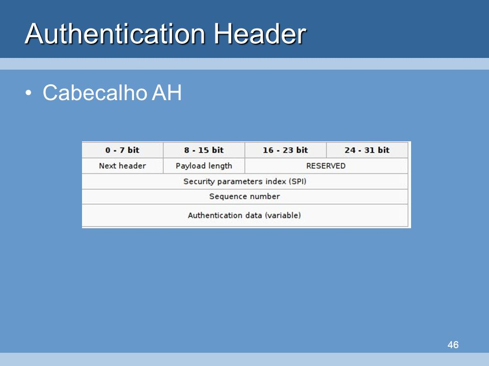 46 Authentication Header Cabecalho AH