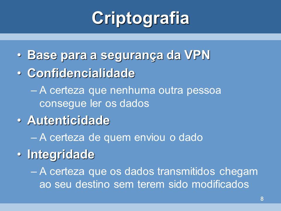 8Criptografia Base para a segurança da VPNBase para a segurança da VPN ConfidencialidadeConfidencialidade –A certeza que nenhuma outra pessoa consegue