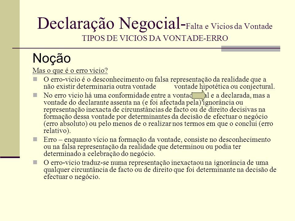 Declaração Negocial- Falta e Vicios da Vontade TIPOS DE VICIOS DA VONTADE-ERRO Assim, o erro abrange a própria ignorância da realidade.