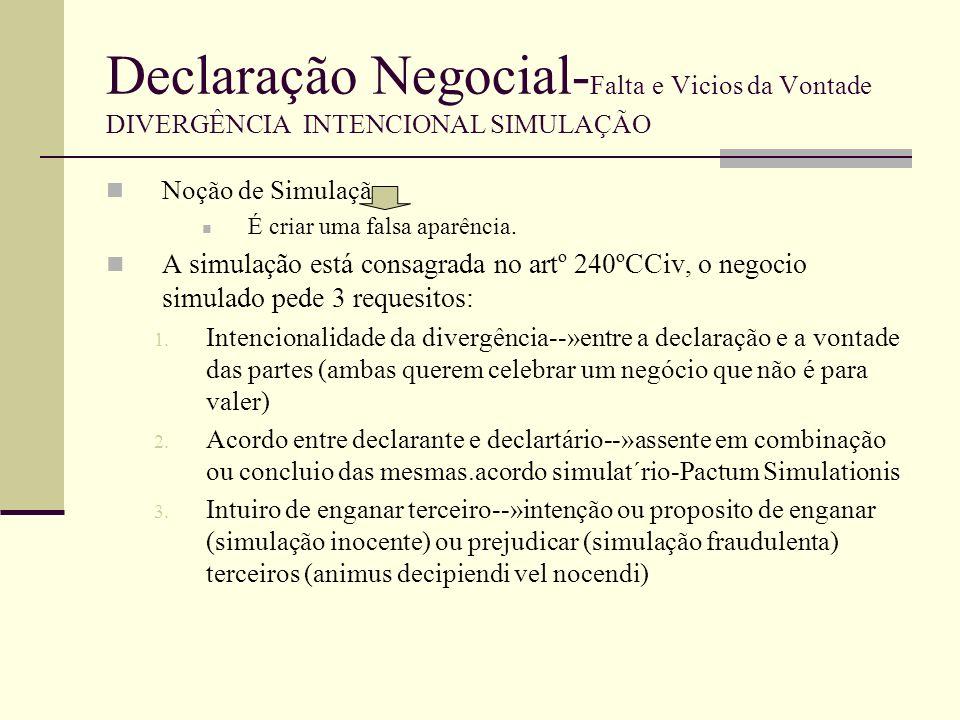 Declaração Negocial- Falta e Vicios da Vontade DIVERGÊNCIA INTENCIONAL SIMULAÇÃO-NOÇÃO A origem etimológica da palavra simulação é simulatio, cujo significado em latim é fingimento.