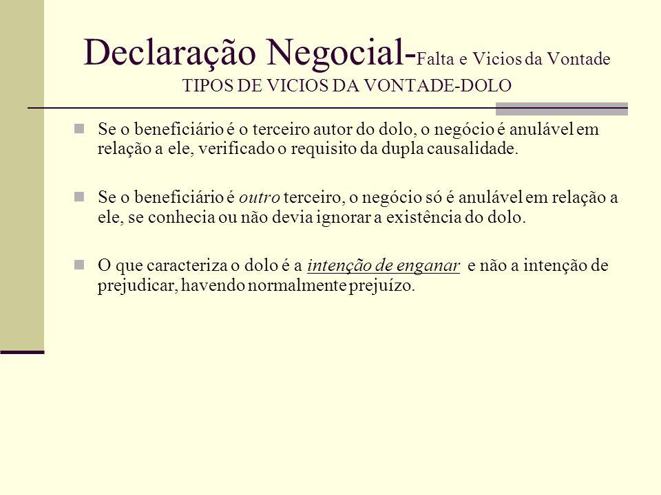 Declaração Negocial- Falta e Vicios da Vontade TIPOS DE VICIOS DA VONTADE-DOLO Efeitos do dolo O dolo relevante determina a anulabilidade do negócio.