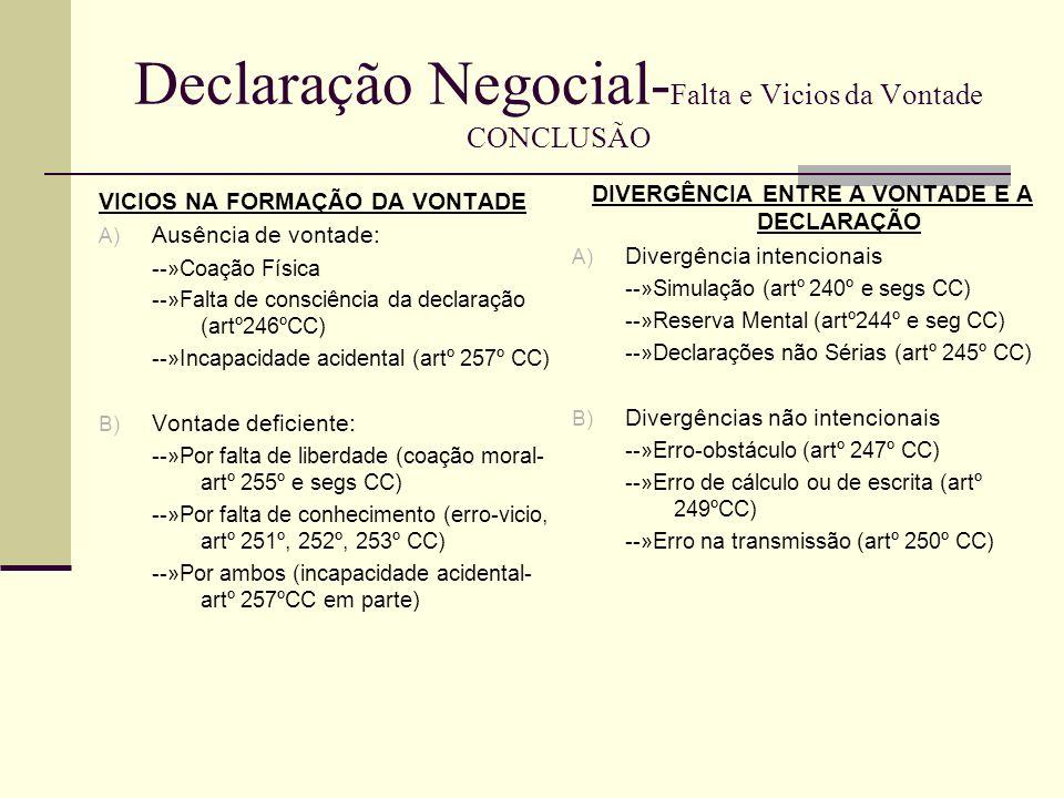 Declaração Negocial- Falta e Vicios da Vontade JURISPRUDÊNCIA Para serem consultados em www.dgsi.pt: ACSTJ de 27-10-2009- 93/1999.C1.S2--»inificácia do Negócio Jurídico--» erro na declaração negocial ACSTJ de 19-5-2011- 5326/09.5TVLSB.S1--»declaração tácita ACSTJ de 22-09-2005- 05B2177--»declaração tácita ACSTJ de 21-2-1991-079698--»liberdade de forma artº 219º