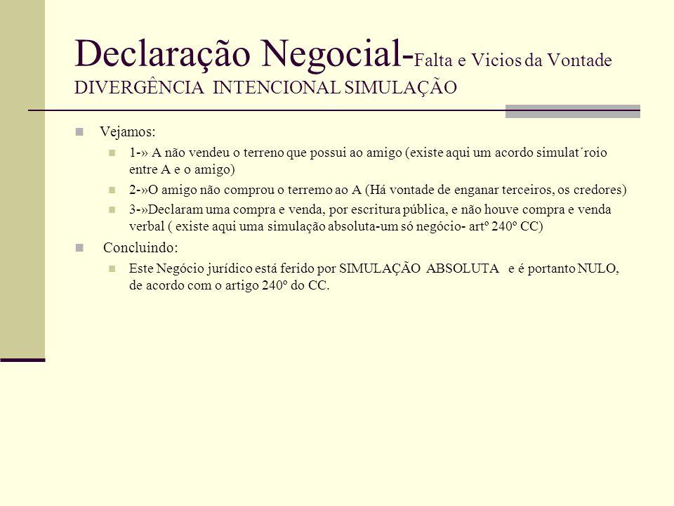 Declaração Negocial- Falta e Vicios da Vontade DIVERGÊNCIA INTENCIONAL SIMULAÇÃO Absoluta-Artº 240º CC-Nulo (por trás do negócio nada está escondido Simulação Relativa Subjectiva ou dos sujeitos --»Por supressão do sujeito real (3) --»Interposição fictícia do sujeito(4) Objectiva --»Sob a natureza do negócio (1) --» Sob o valor (2) 1--»Fingimos fazer uma doação e fazemos uma venda 2--»Declaramos a venda por um preço inferior ao real.