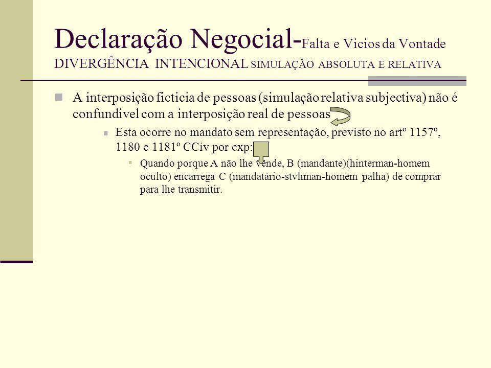 Jurisprudência exemplificativa Ac STJ de 5/9/2002, Porcº 02B511 III) A interposição ficticia, veririca-se quando um negocio jurídico é ralizado simultaneamente com uma pessoa, dissimulando-se nele um outro negocio (real) de conteúdo idêntico do primeiro, mas celebrado com outra pessoa..