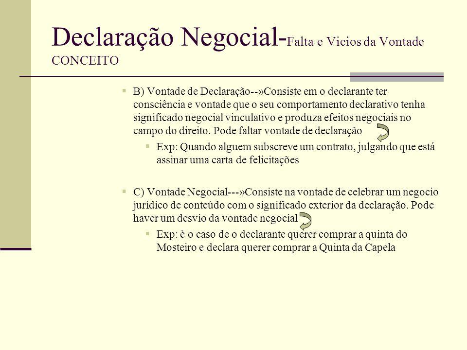 Declaração Negocial- Falta e Vicios da Vontade DIVERGÊNCIA Uma vontade inexpressa não pode ser entendida por outrém nem produzir efeitos jurídicos.