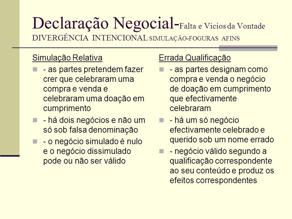 Declaração Negocial- Falta e Vicios da Vontade DIVERGÊNCIA INTENCIONAL-RESERVA MENTAL Noção Caracterizada pela falta do acordo das partes, a reserva mental já foi referida pela doutrina como Simulação Unilateral.