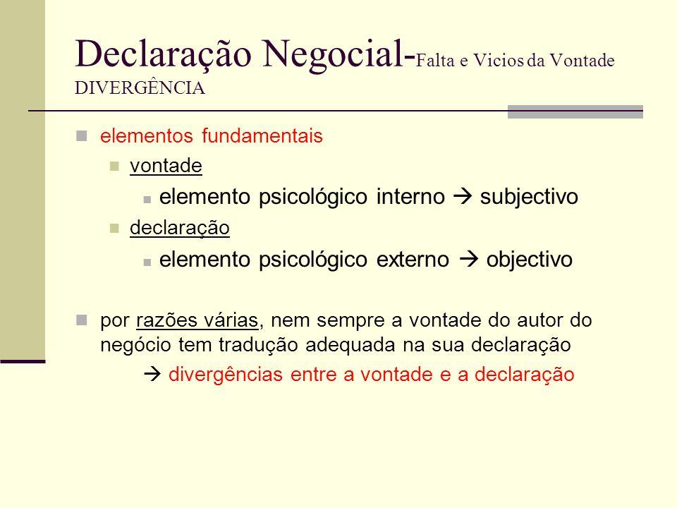 Declaração Negocial- Falta e Vicios da Vontade DIVERGÊNCIA A divergência entre a Vontade Real e a Declaração pode ser: Divergência Intencional Quando o declarante emite, conscientemente e livremente, uma declaração com um sentido objectivo diferente da sua vontade real.