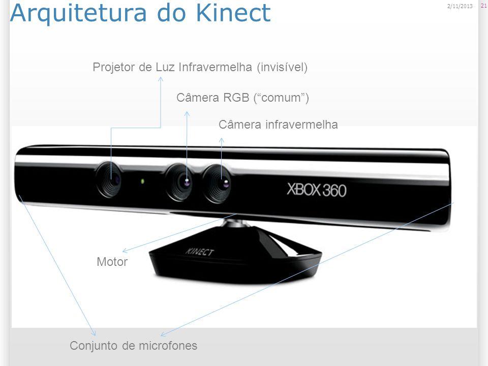 Arquitetura do Kinect 21 2/11/2013 Projetor de Luz Infravermelha (invisível) Câmera RGB (comum) Câmera infravermelha Conjunto de microfones Motor