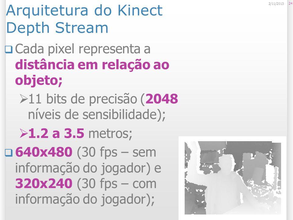 Arquitetura do Kinect Depth Stream Cada pixel representa a distância em relação ao objeto; 11 bits de precisão (2048 níveis de sensibilidade); 1.2 a 3