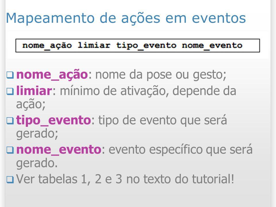 Mapeamento de ações em eventos nome_ação: nome da pose ou gesto; limiar: mínimo de ativação, depende da ação; tipo_evento: tipo de evento que será ger