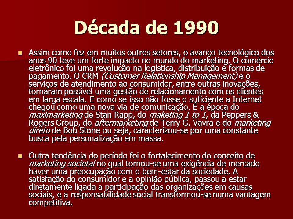 Década de 1990 Assim como fez em muitos outros setores, o avanço tecnológico dos anos 90 teve um forte impacto no mundo do marketing.