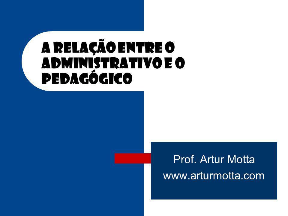 A Relação entre o administrativo e o pedagógico Prof. Artur Motta www.arturmotta.com arturmotta@gmail.com