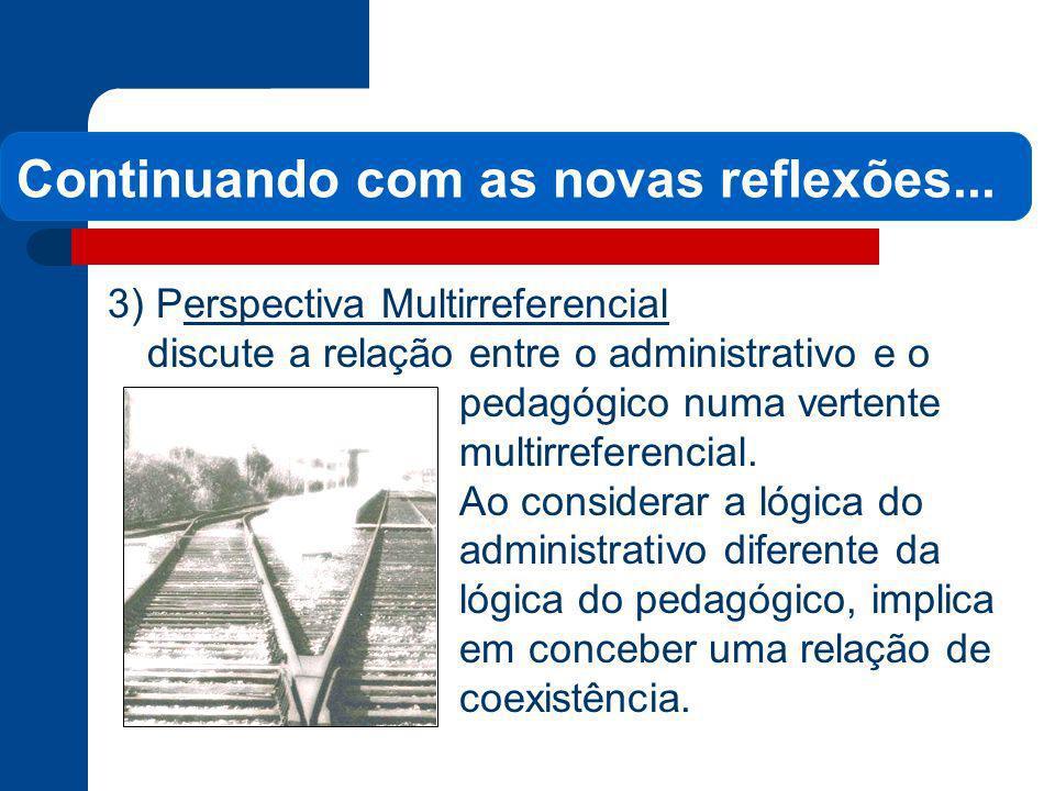 3) Perspectiva Multirreferencial discute a relação entre o administrativo e o pedagógico numa vertente multirreferencial. Ao considerar a lógica do ad