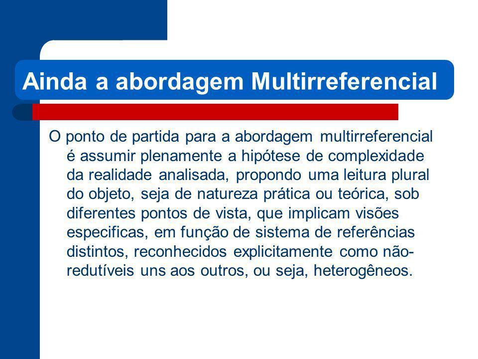 Ainda a abordagem Multirreferencial O ponto de partida para a abordagem multirreferencial é assumir plenamente a hipótese de complexidade da realidade