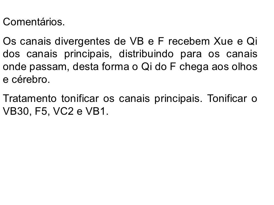 Comentários. Os canais divergentes de VB e F recebem Xue e Qi dos canais principais, distribuindo para os canais onde passam, desta forma o Qi do F ch