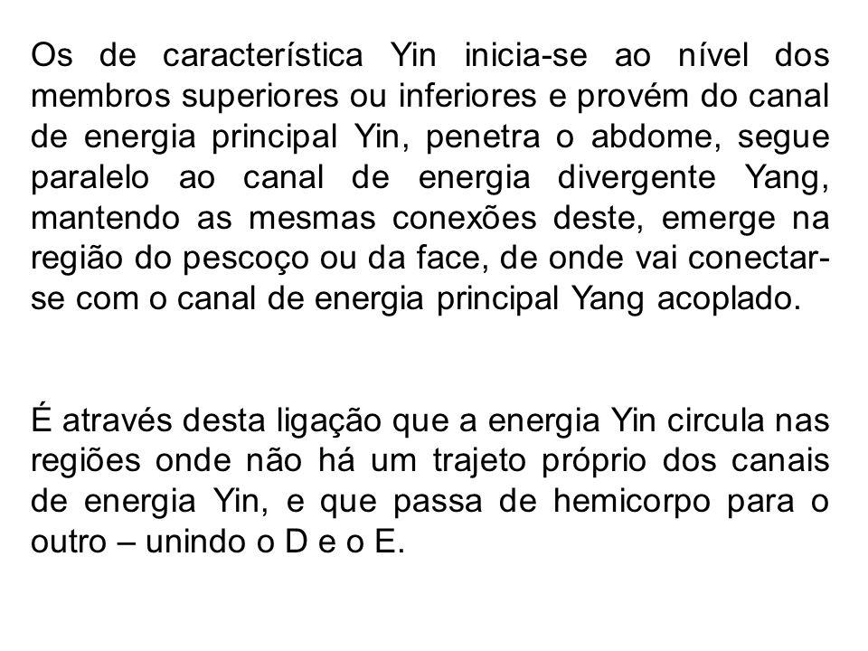 Os três canais divergentes Yin e Yang do pé mantém conexão com a área cardíaca e emergem na cabeça, ao passo que os da mão penetram o tórax, mantém conexões com os órgãos, com o coração, emergem na garganta, na cabeça e na face.