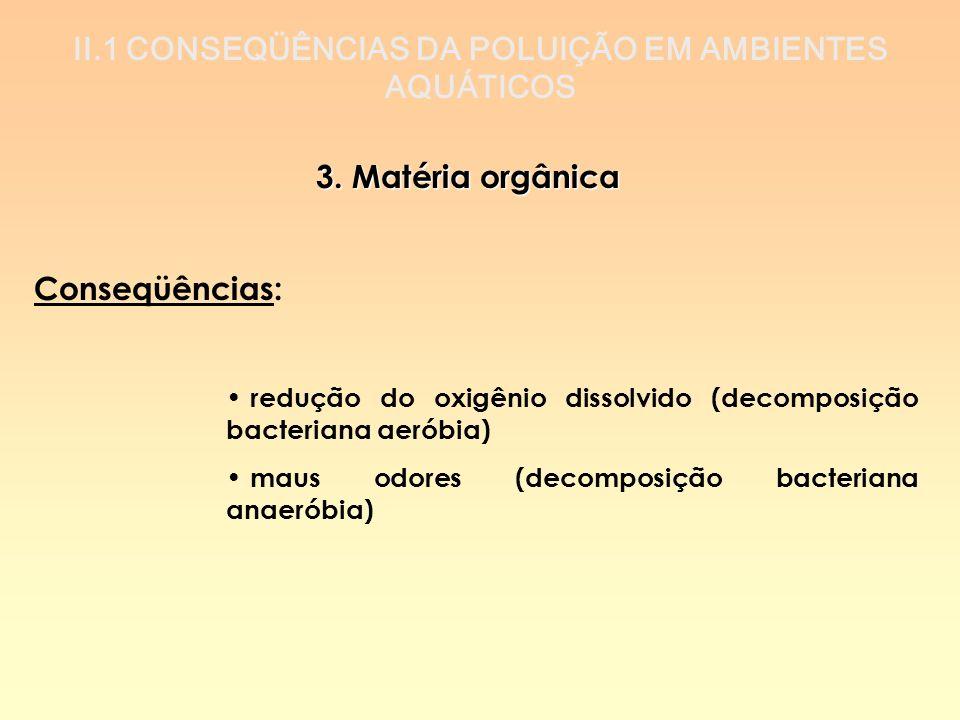II.1 CONSEQÜÊNCIAS DA POLUIÇÃO EM AMBIENTES AQUÁTICOS 3. Matéria orgânica Conseqüências: redução do oxigênio dissolvido (decomposição bacteriana aerób