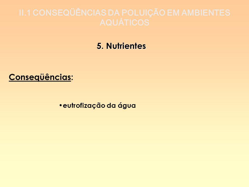 II.1 CONSEQÜÊNCIAS DA POLUIÇÃO EM AMBIENTES AQUÁTICOS 5. Nutrientes Conseqüências: eutrofização da água