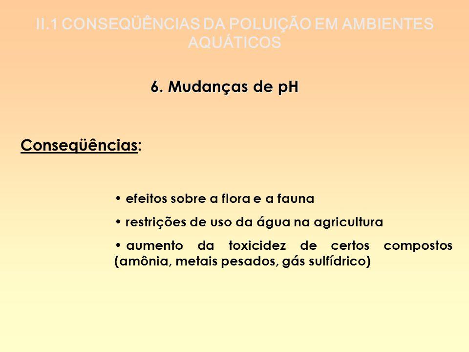 II.1 CONSEQÜÊNCIAS DA POLUIÇÃO EM AMBIENTES AQUÁTICOS 6. Mudanças de pH Conseqüências: efeitos sobre a flora e a fauna restrições de uso da água na ag