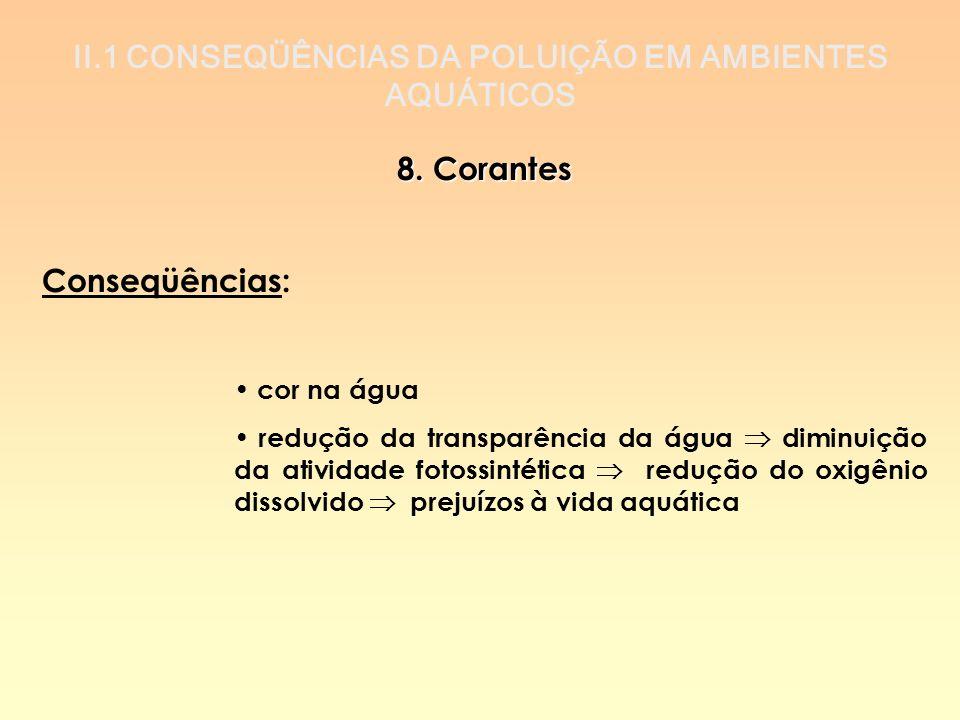 II.1 CONSEQÜÊNCIAS DA POLUIÇÃO EM AMBIENTES AQUÁTICOS 8. Corantes Conseqüências: cor na água redução da transparência da água diminuição da atividade