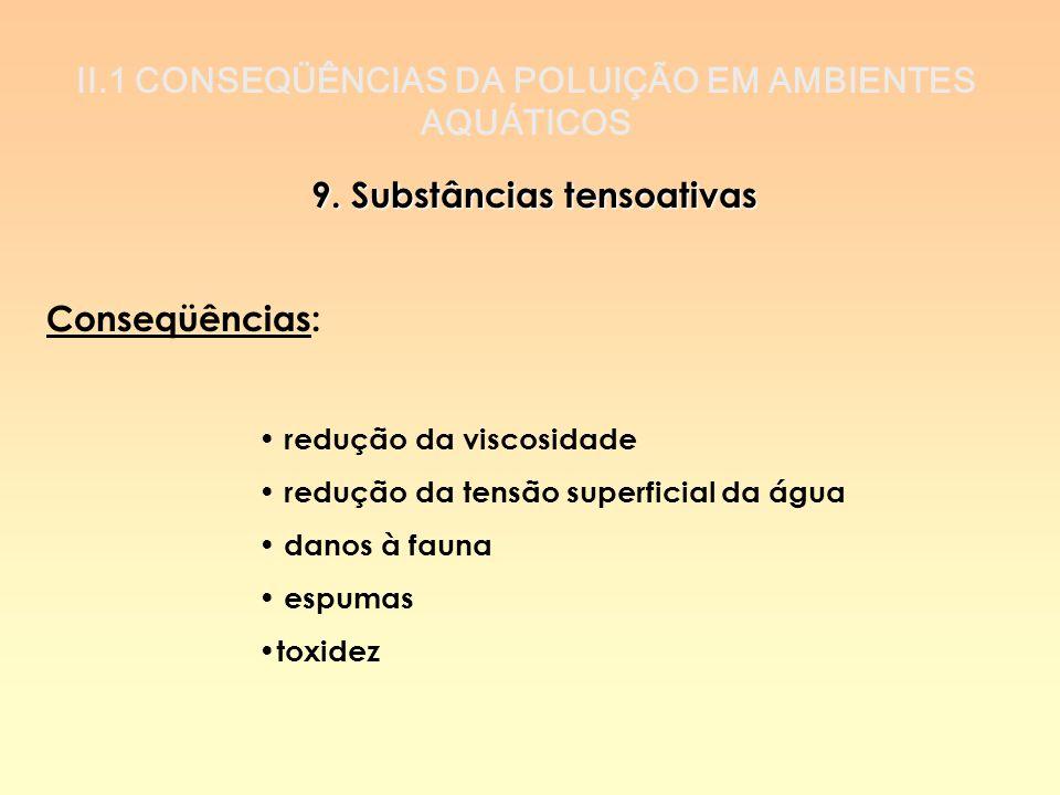 II.1 CONSEQÜÊNCIAS DA POLUIÇÃO EM AMBIENTES AQUÁTICOS 9. Substâncias tensoativas Conseqüências: redução da viscosidade redução da tensão superficial d