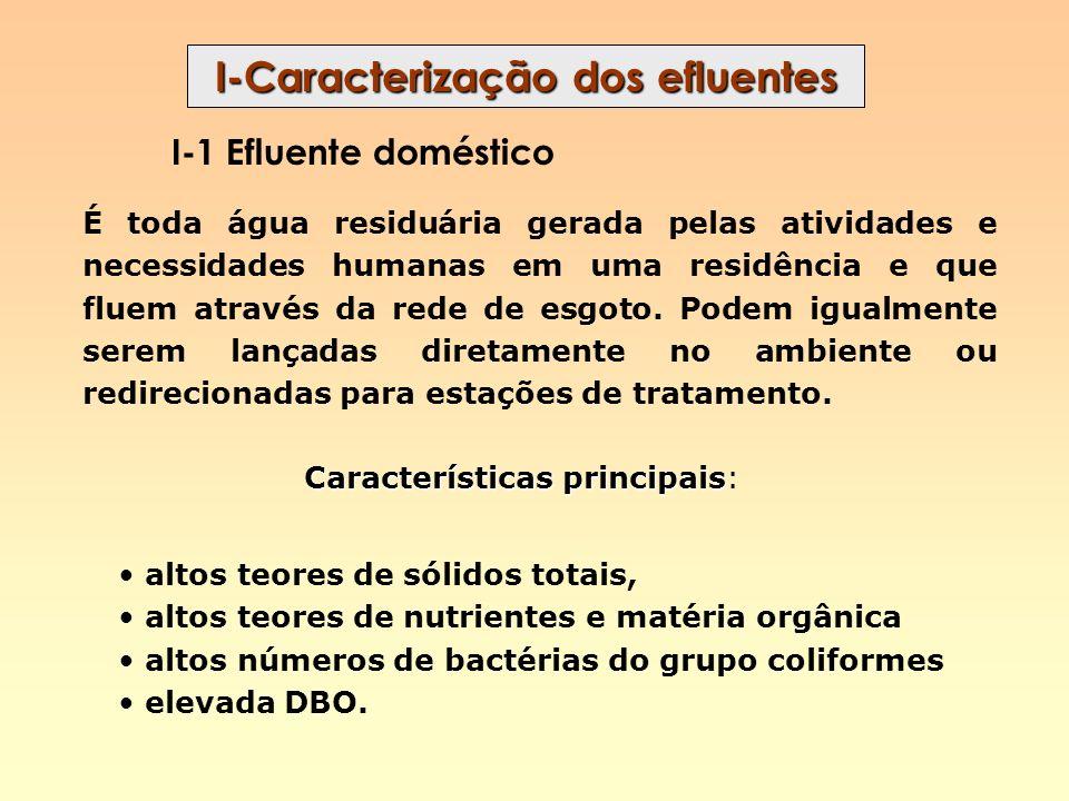 I-Caracterização dos efluentes I-1 Efluente doméstico É toda água residuária gerada pelas atividades e necessidades humanas em uma residência e que fl