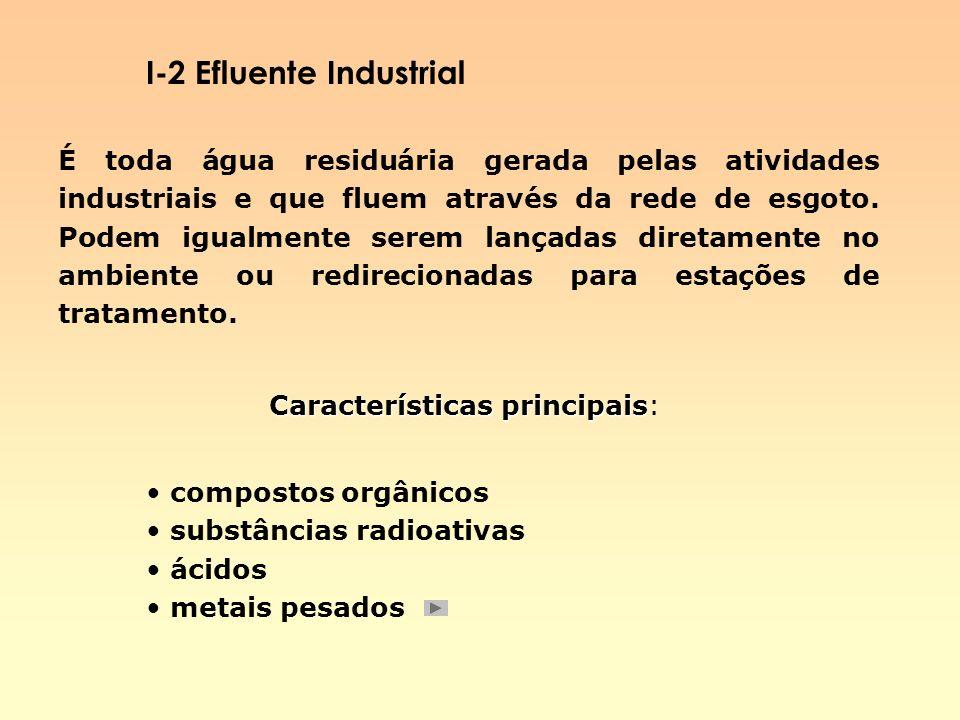 I-2 Efluente Industrial É toda água residuária gerada pelas atividades industriais e que fluem através da rede de esgoto. Podem igualmente serem lança