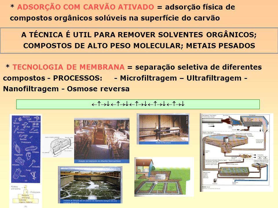 * ADSORÇÃO COM CARVÃO ATIVADO = adsorção física de compostos orgânicos solúveis na superfície do carvão A TÉCNICA É UTIL PARA REMOVER SOLVENTES ORGÂNI