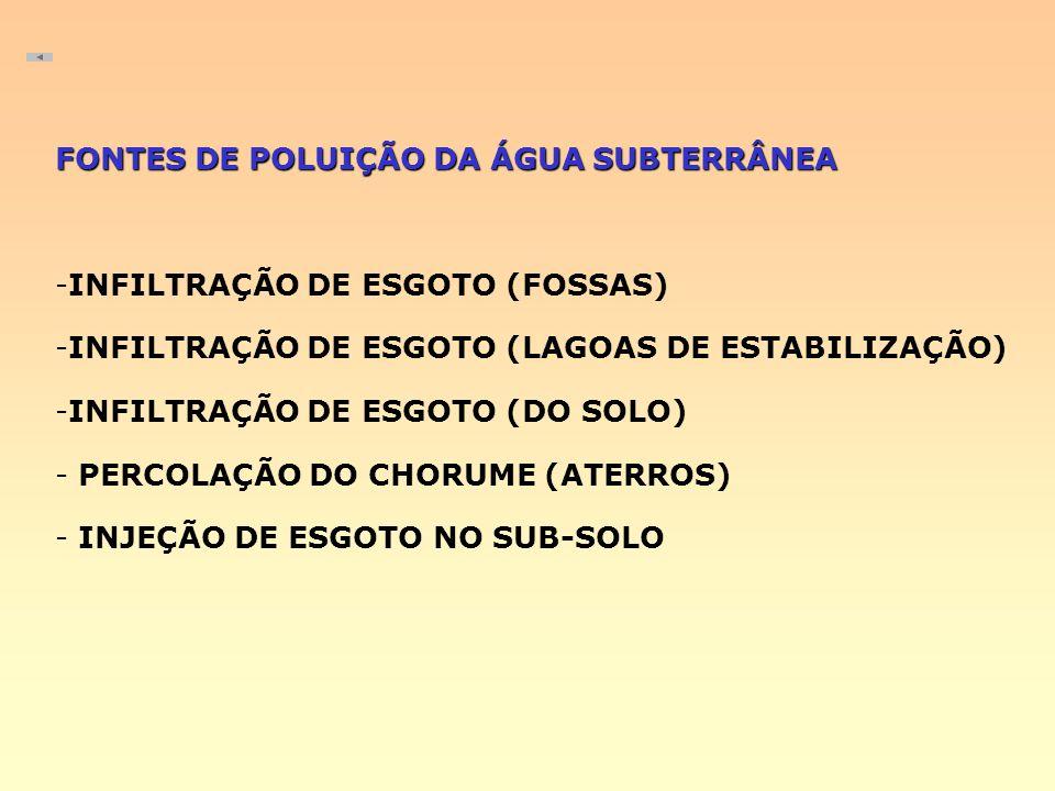 FONTES DE POLUIÇÃO DA ÁGUA SUBTERRÂNEA -INFILTRAÇÃO DE ESGOTO (FOSSAS) -INFILTRAÇÃO DE ESGOTO (LAGOAS DE ESTABILIZAÇÃO) -INFILTRAÇÃO DE ESGOTO (DO SOL