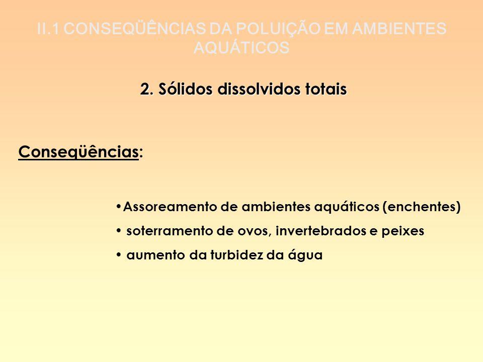 2. Sólidos dissolvidos totais Conseqüências: Assoreamento de ambientes aquáticos (enchentes) soterramento de ovos, invertebrados e peixes aumento da t