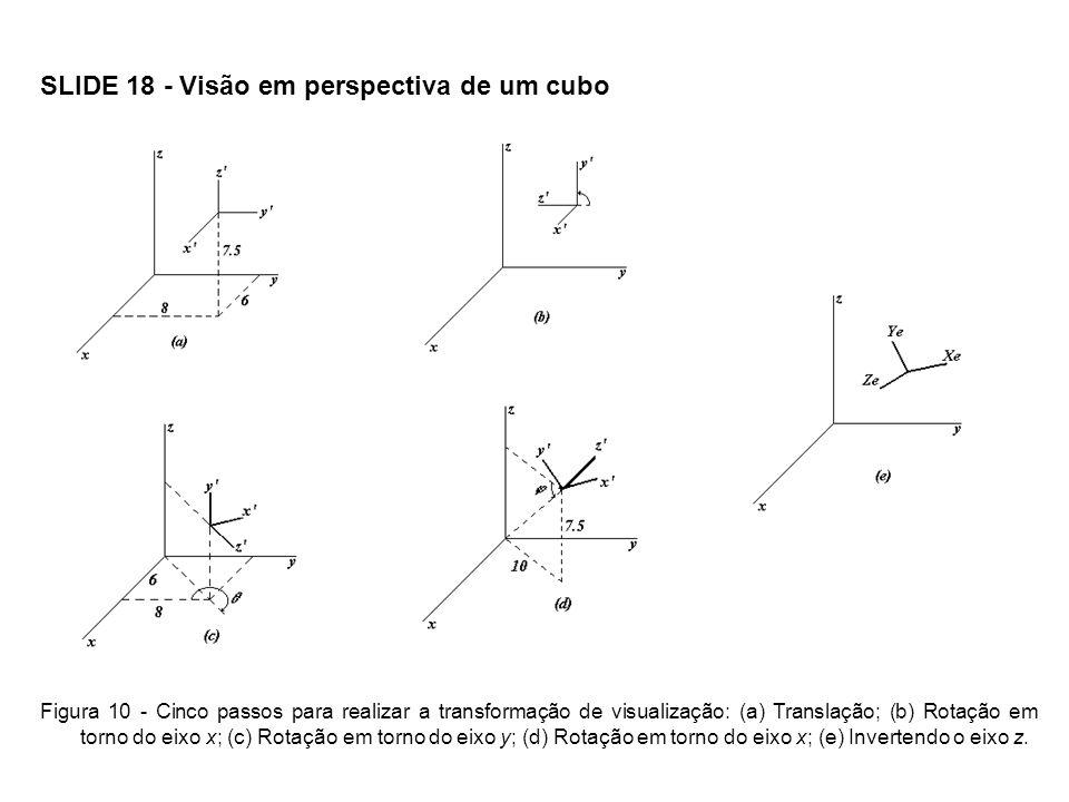 SLIDE 18 - Visão em perspectiva de um cubo Figura 10 - Cinco passos para realizar a transformação de visualização: (a) Translação; (b) Rotação em torn