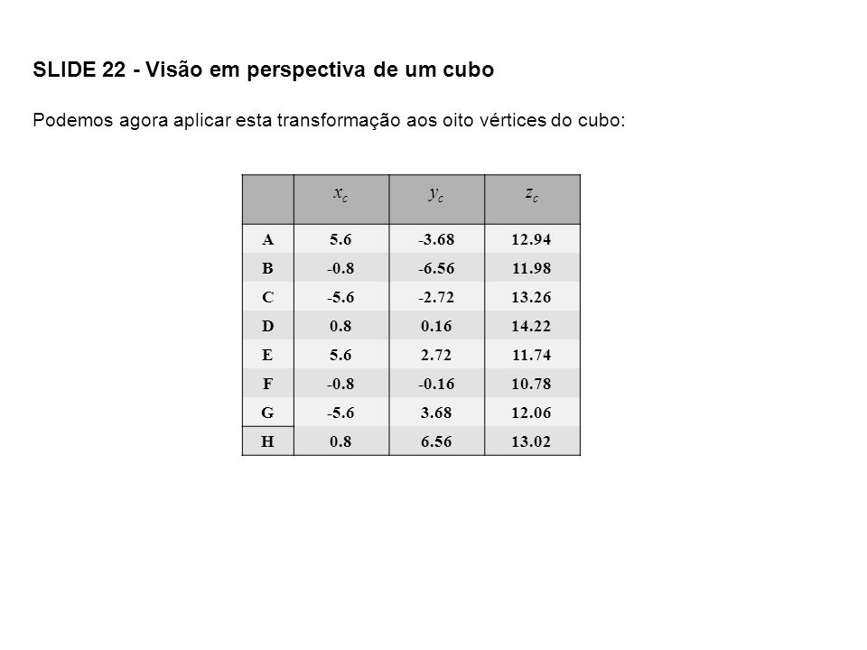 SLIDE 22 - Visão em perspectiva de um cubo Podemos agora aplicar esta transformação aos oito vértices do cubo: xcxc ycyc zczc A5.6-3.6812.94 B-0.8-6.5